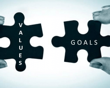 Value-Focused Versus Alternative-Focused OKRs